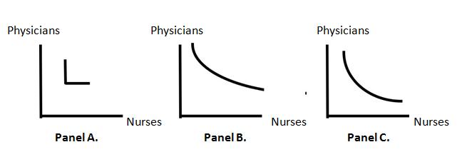 EC2011 Health Economics