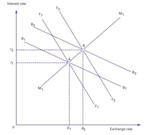 EC3012_ International Finance