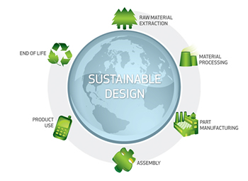4ENT1137 Principles of Sustainable Design & Construction